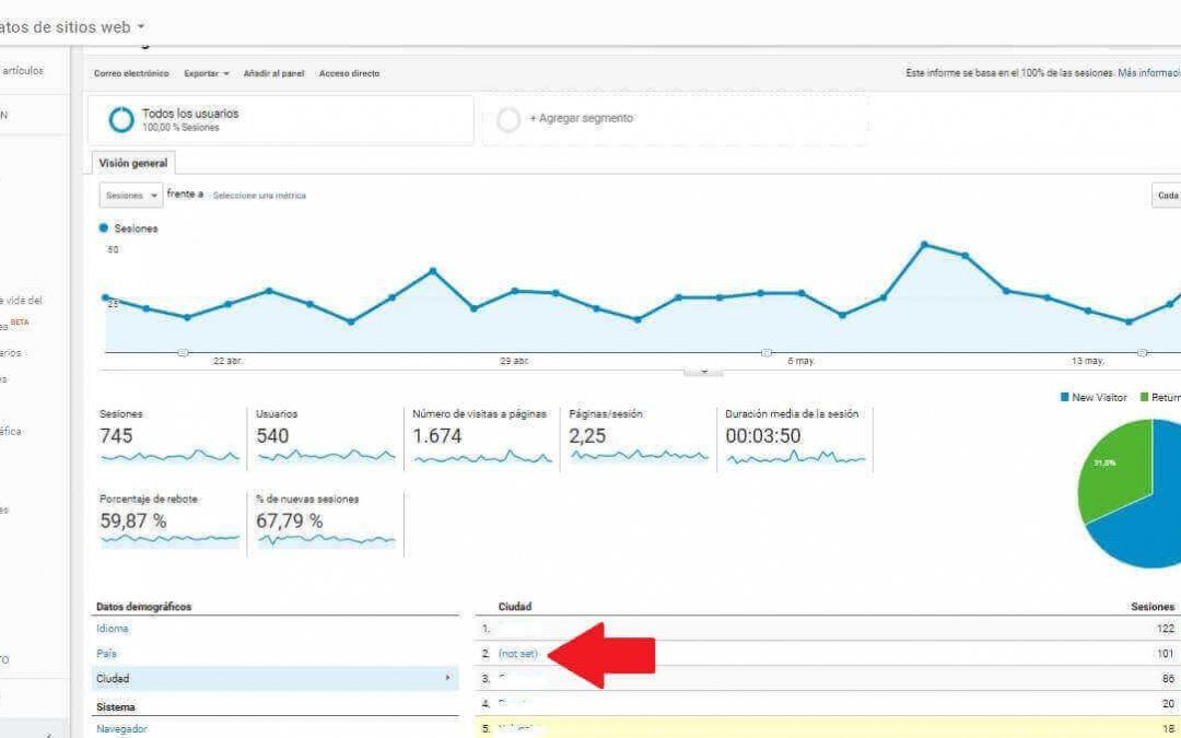 Como solucionar el not provided de Google Analytics | Otto Duarte