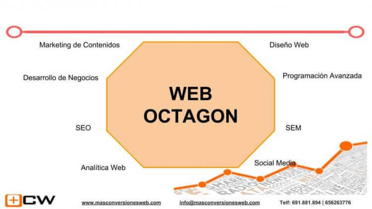 web-octagon