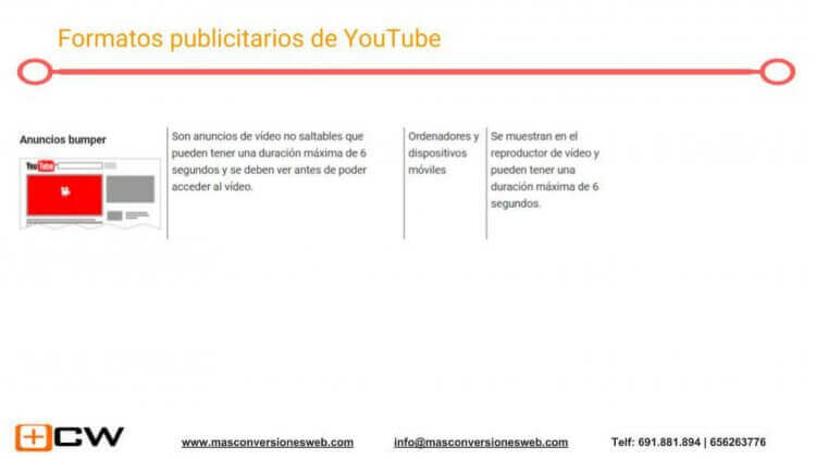 youtube-bumper-ads-para-restaurantes