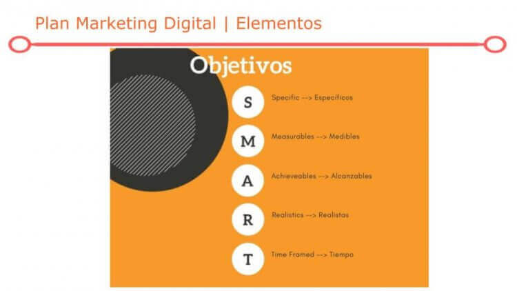 objetivos-smart-plan-de-marketing-digital