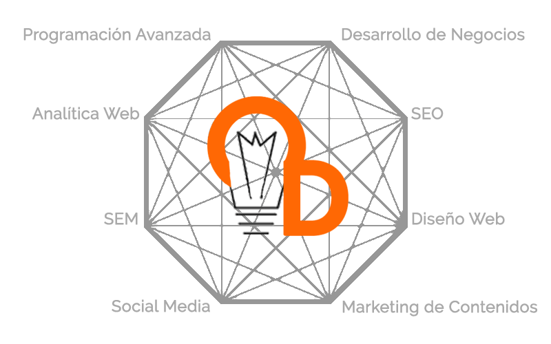Recursos y herramientas de analítica WEB 1 Consultor Marketing online y Formador de Marketing en Internet